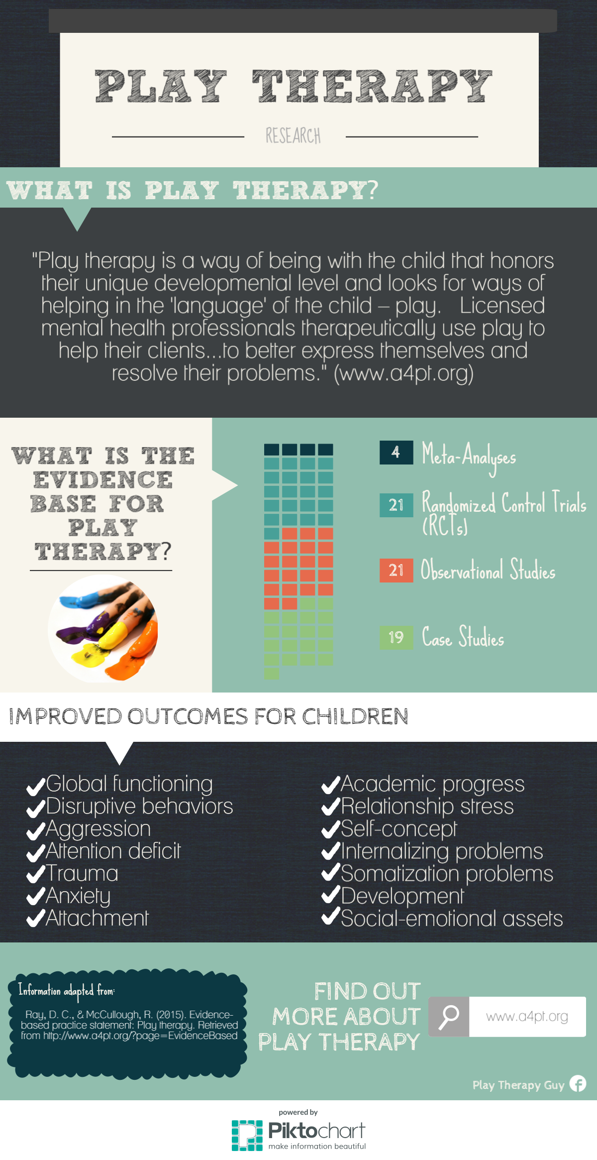 Play Therapy: A Case-based Example of a Nondirective ...