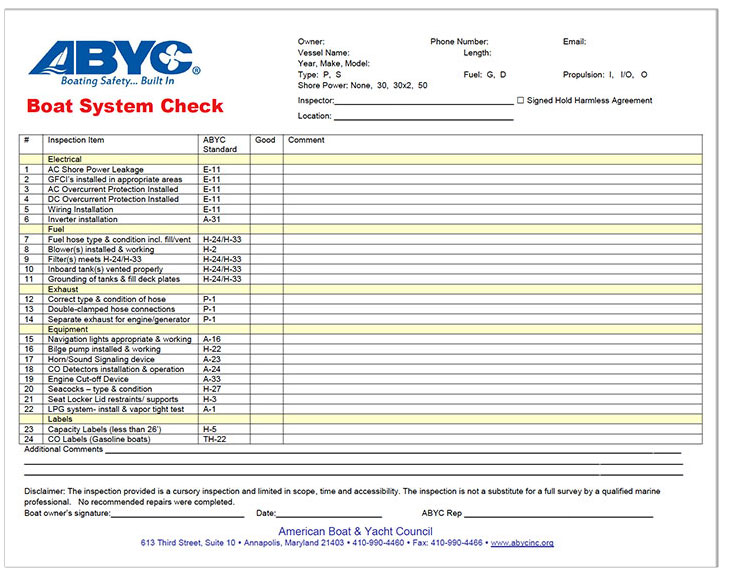 Example Boat System Checklist