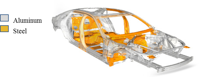 Aluminum extrusions are found throughout the structure in new CT6