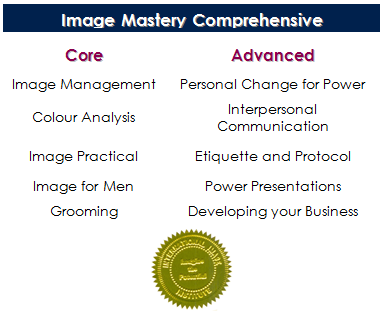 Image_Mastery_Comprehensive