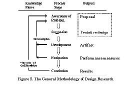 exploratory case studies definition