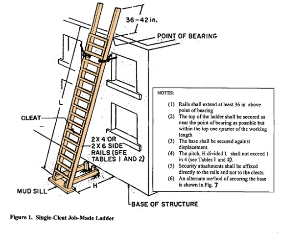 job made ladder section diagram