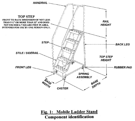 Mobile Ladder Section Diagram