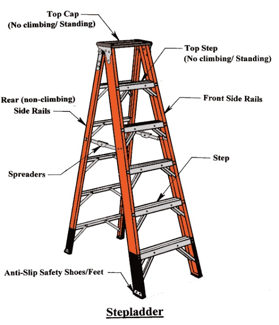 Step ladder section diagram