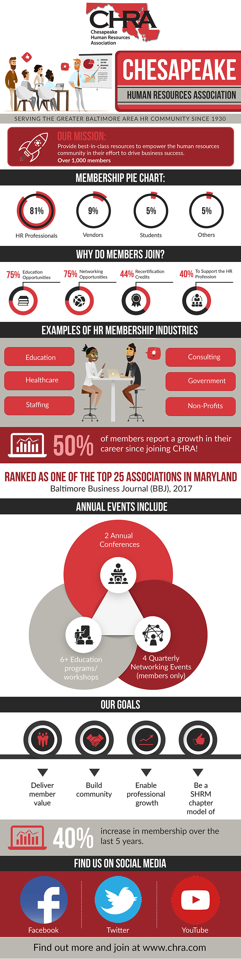 Newsletter - Chesapeake Human Resources Association