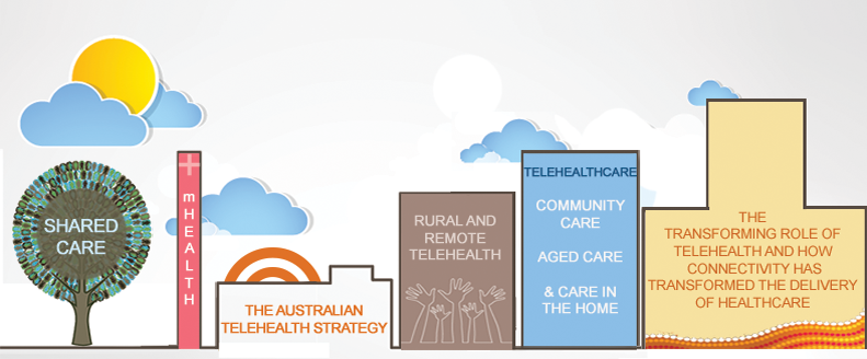 Telehealth Melbourne