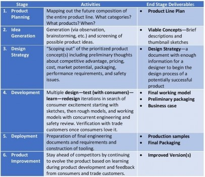 Executive Blog - Juvenile Products Manufacturers Association