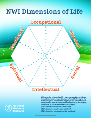 NWI Dimensions of Life Tool