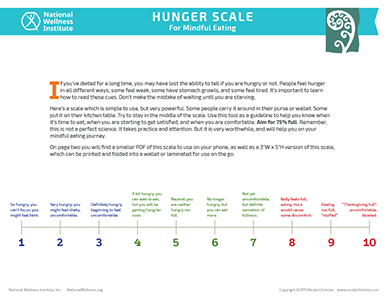NWI Hunger Scale Tool