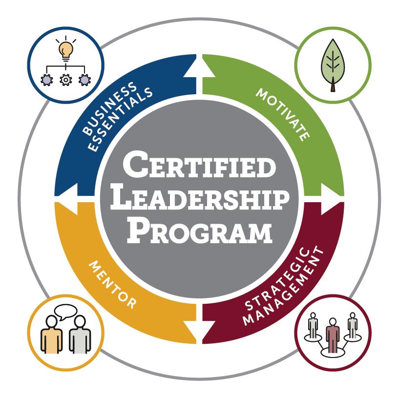 Certified Leadership Program - International Association of ...