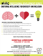 NAMIC-Denver Presents Emotional Intelligence for Diversity & Inclusion