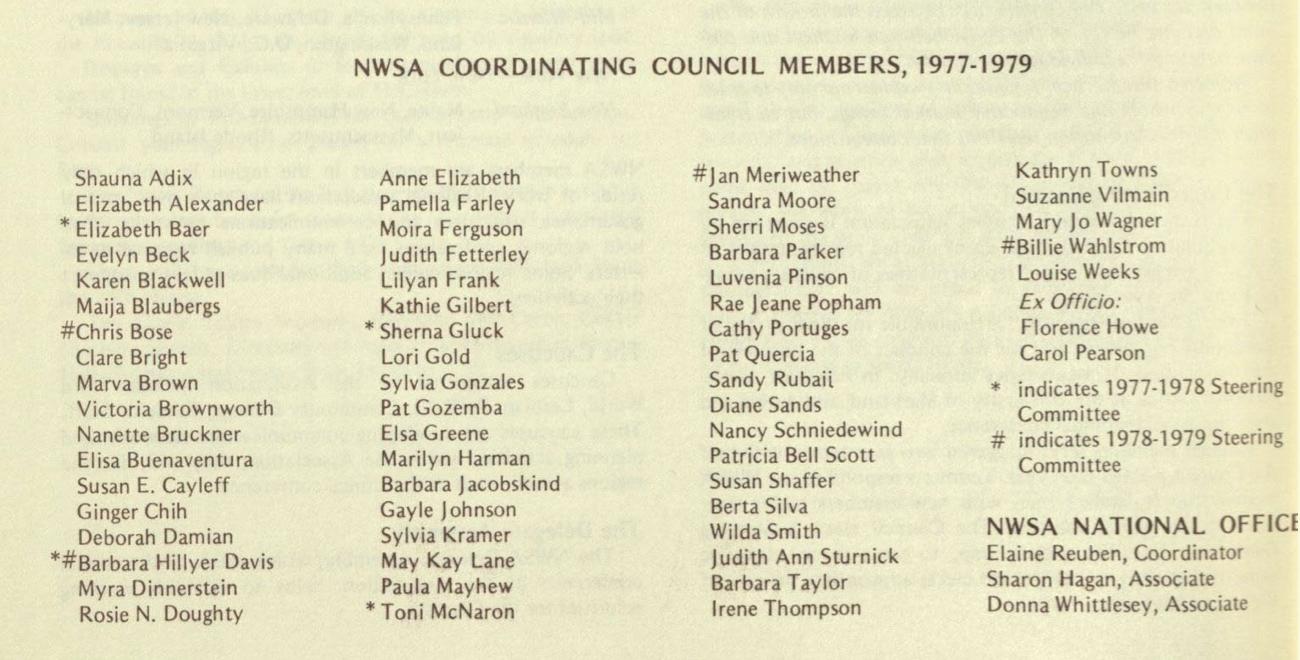 1977-1979 Coordinating Council Members