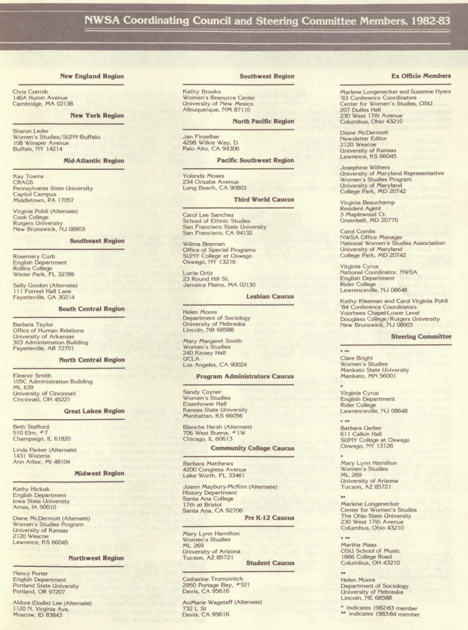 1983 Coordinating Council Members