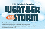 Thumbnail for U,S, Public Libraries Weather the Storm infographic