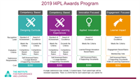 Awards 2019 - Payment [Extended to October 7 2019 ]