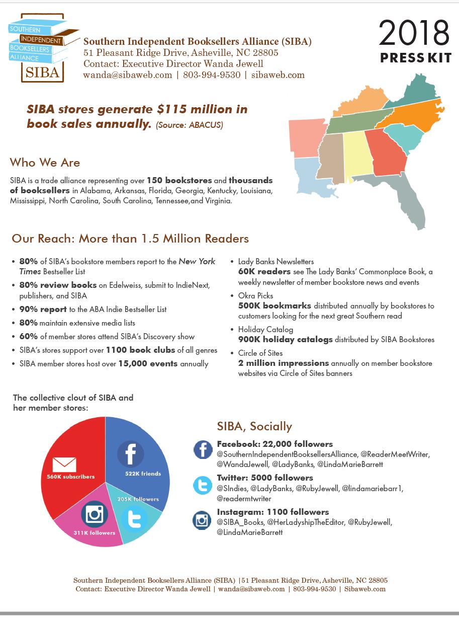 SIBA Press Kit