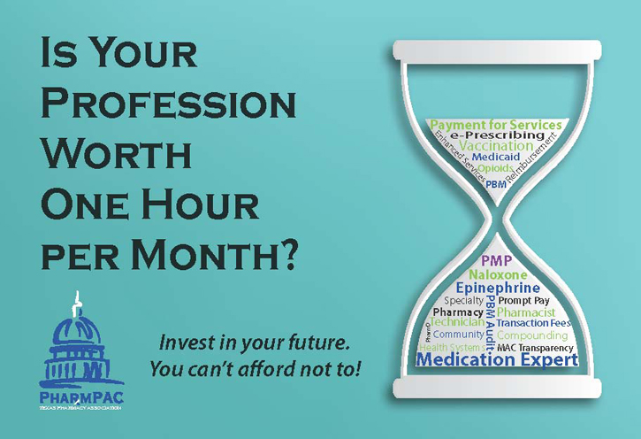 Is Your Profession Worth One Hour per Month?