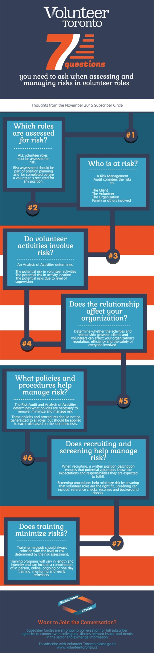 infographic - 7 Questions You Need To Ask When Assessing and Managing Risks In Your Volunteer Roles