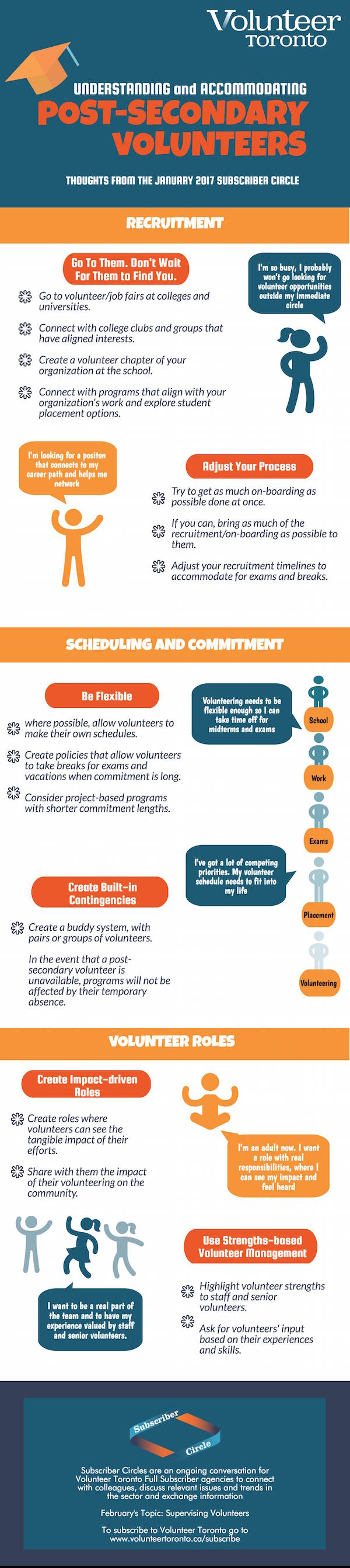 Infographic: Understanding and Accommodating Post-Secondary Student Volunteers