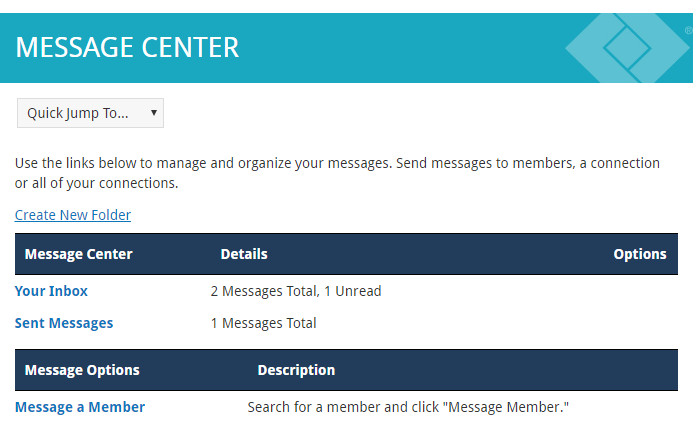 Message Center Dashboard