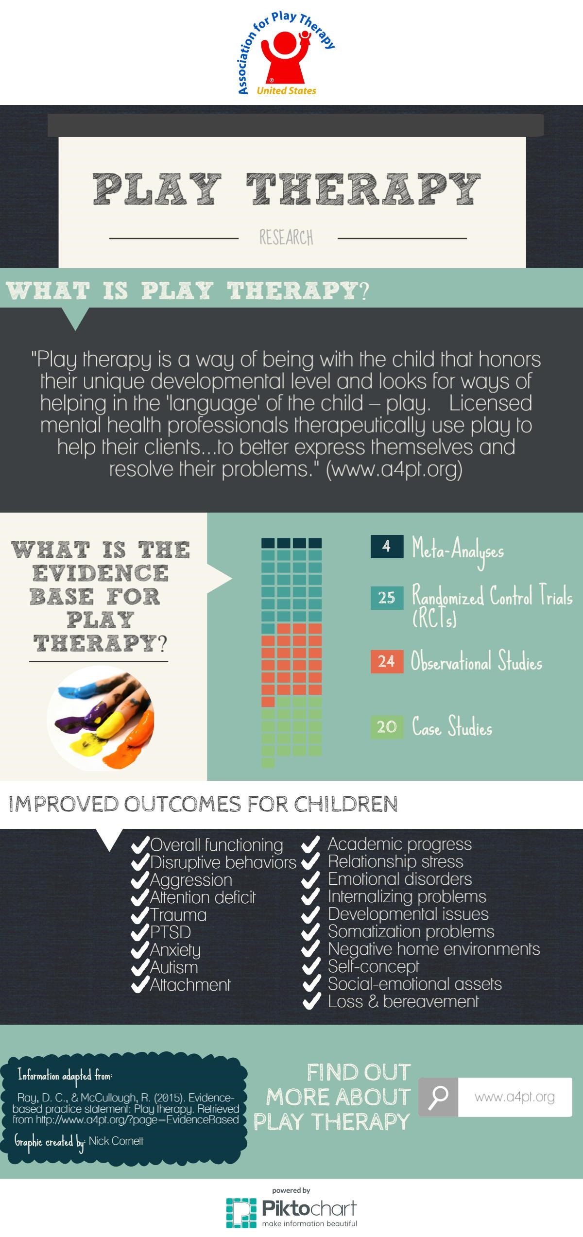 Research & Practice - Association for Play Therapy