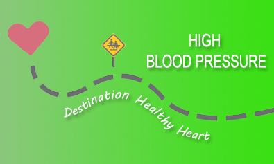 Hypertension (HTN)