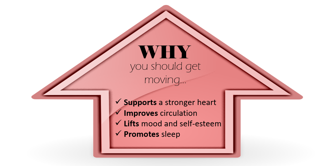 Why you should get moving