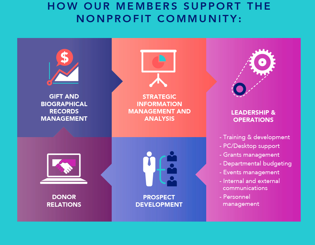 Our members support the nonprofit community