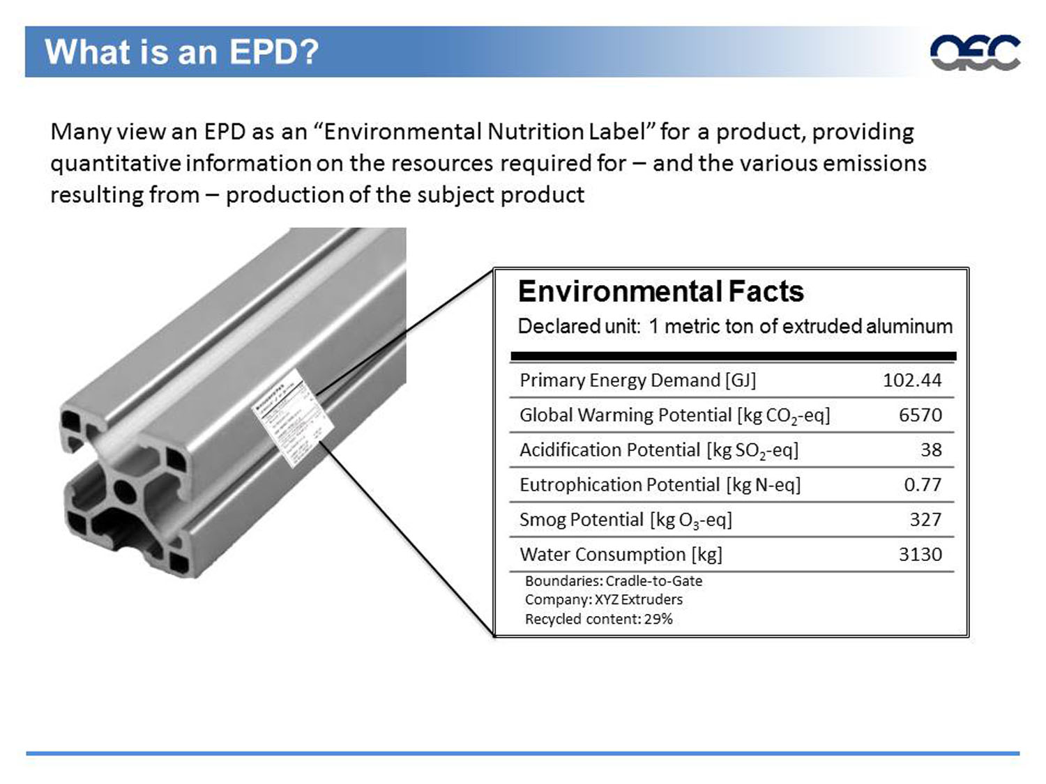 What is an EPD?