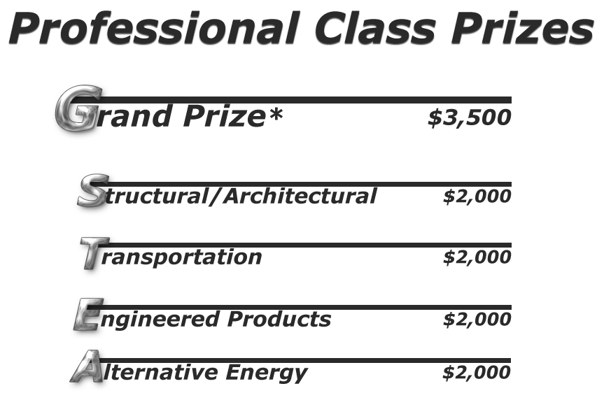 Professional Class Prizes