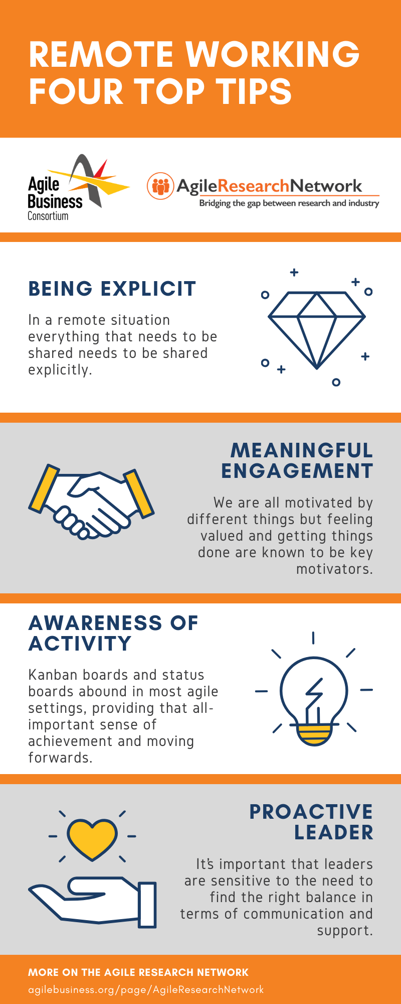 ARN remote working infographic