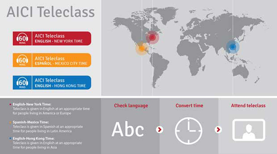 AICI Teleclass Information