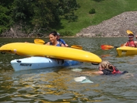 Kayak Quick Start
