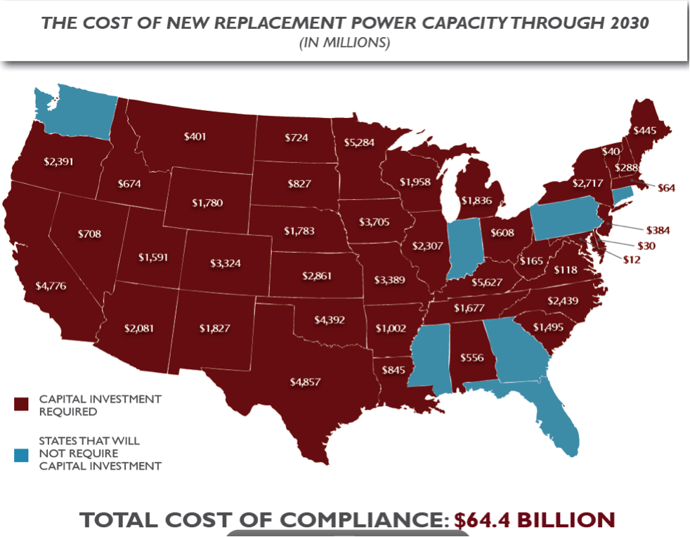 Cost of New Replacement Power Capacity Through 2030