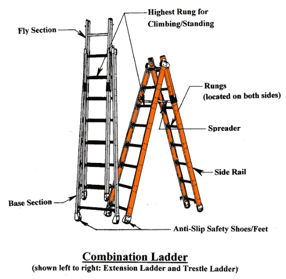 Combination Ladder Section Diagram