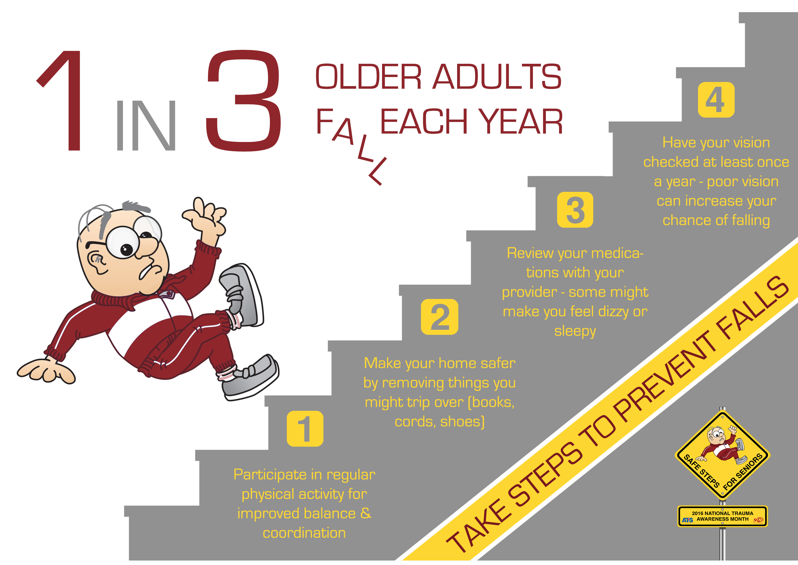 Seniors Fall Prevention