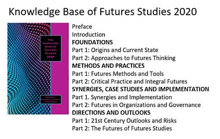 KBFS2020 sections