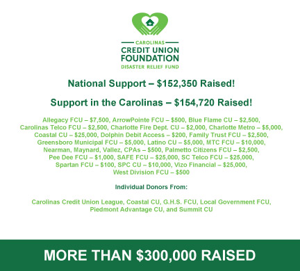 list of donors to the Foundation's Disaster Relief Fund post-Florence