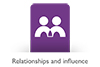relationships and influence logo