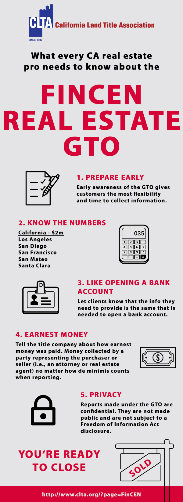 Clta fincen resource center california land title association intended for title companies to distribute to real estate professionals with which they are in contact this infographic quickly breaks down the basics of falaconquin