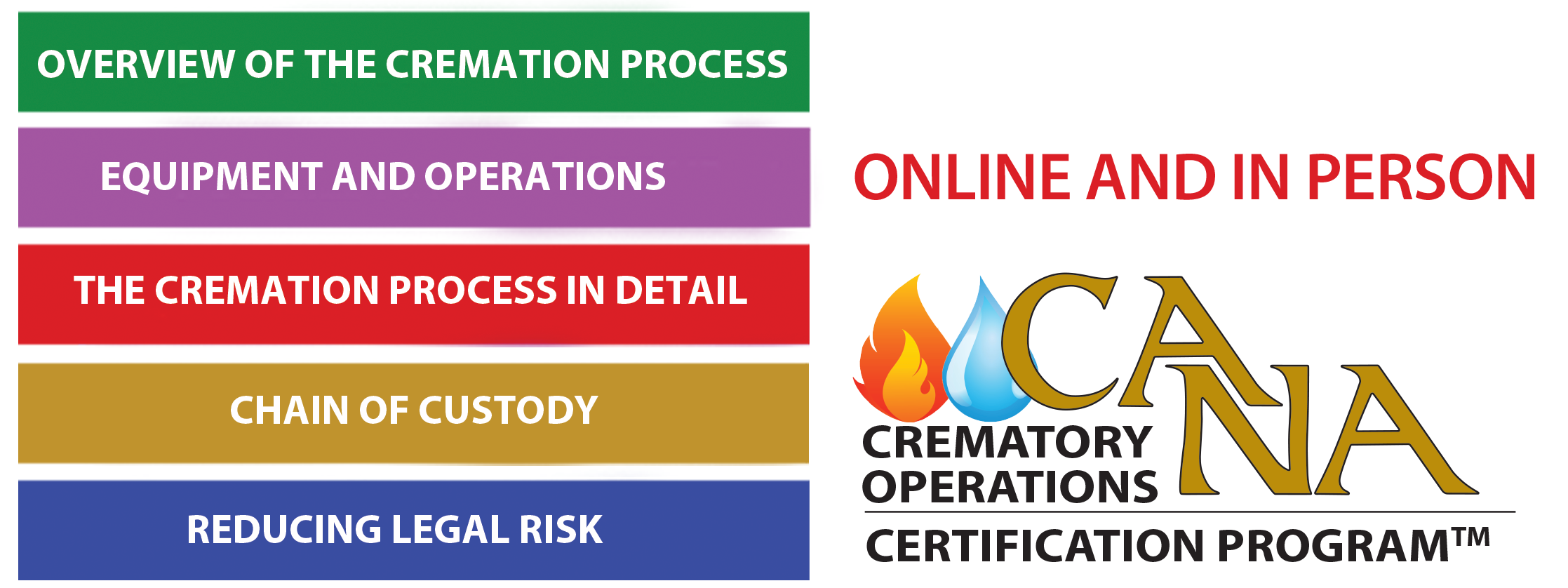 CANA's Crematory Operations Certification Program
