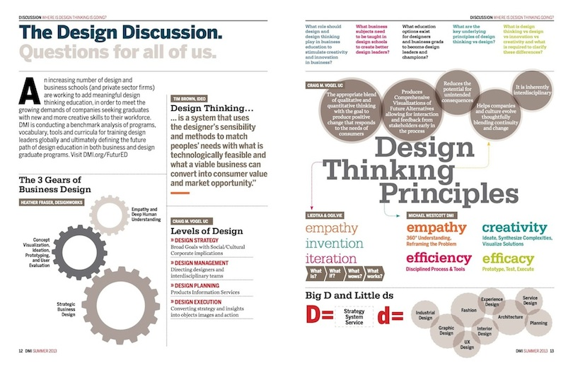 Explain The Principles Of Design : What is dmi design management institute