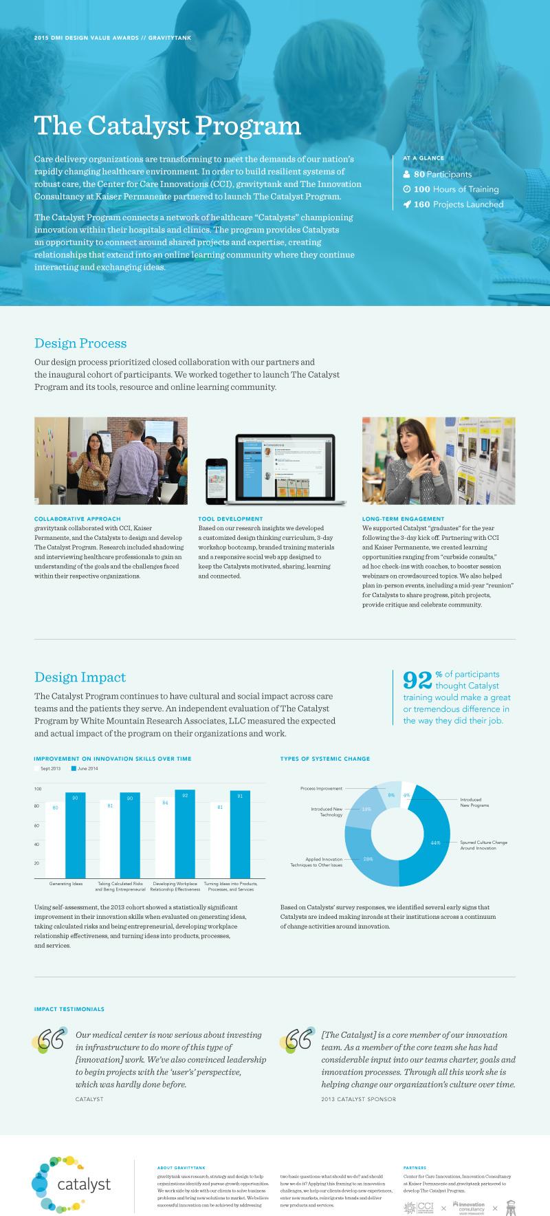 Dmi design value award winner design management institute for Design innovation consultancy