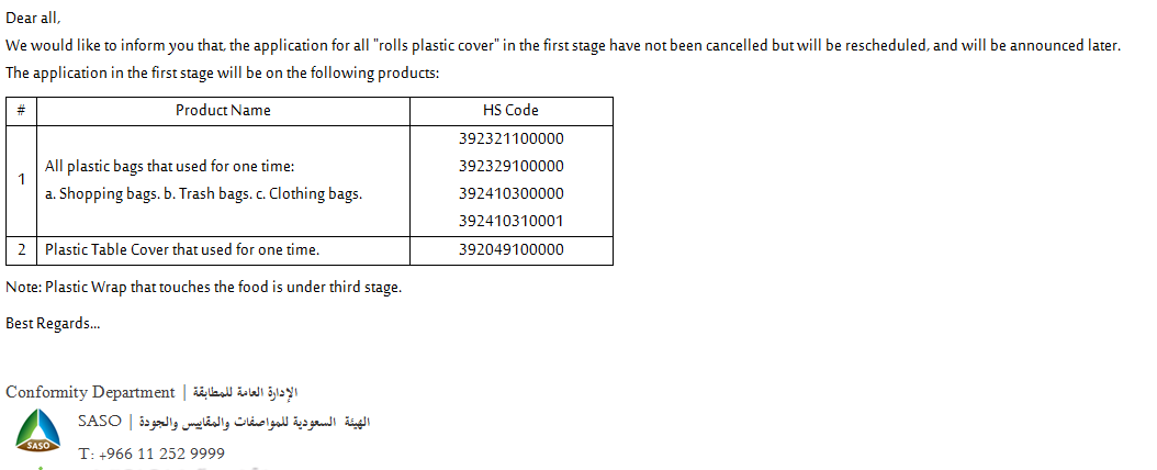 saso hs codes