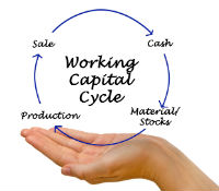 The working capital cycle in international trade