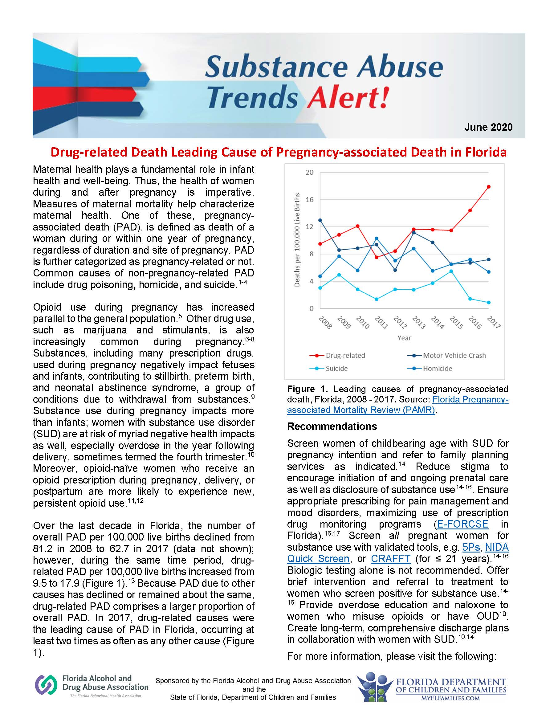 FADAA Drug Trends Alert June 2020 - Cover