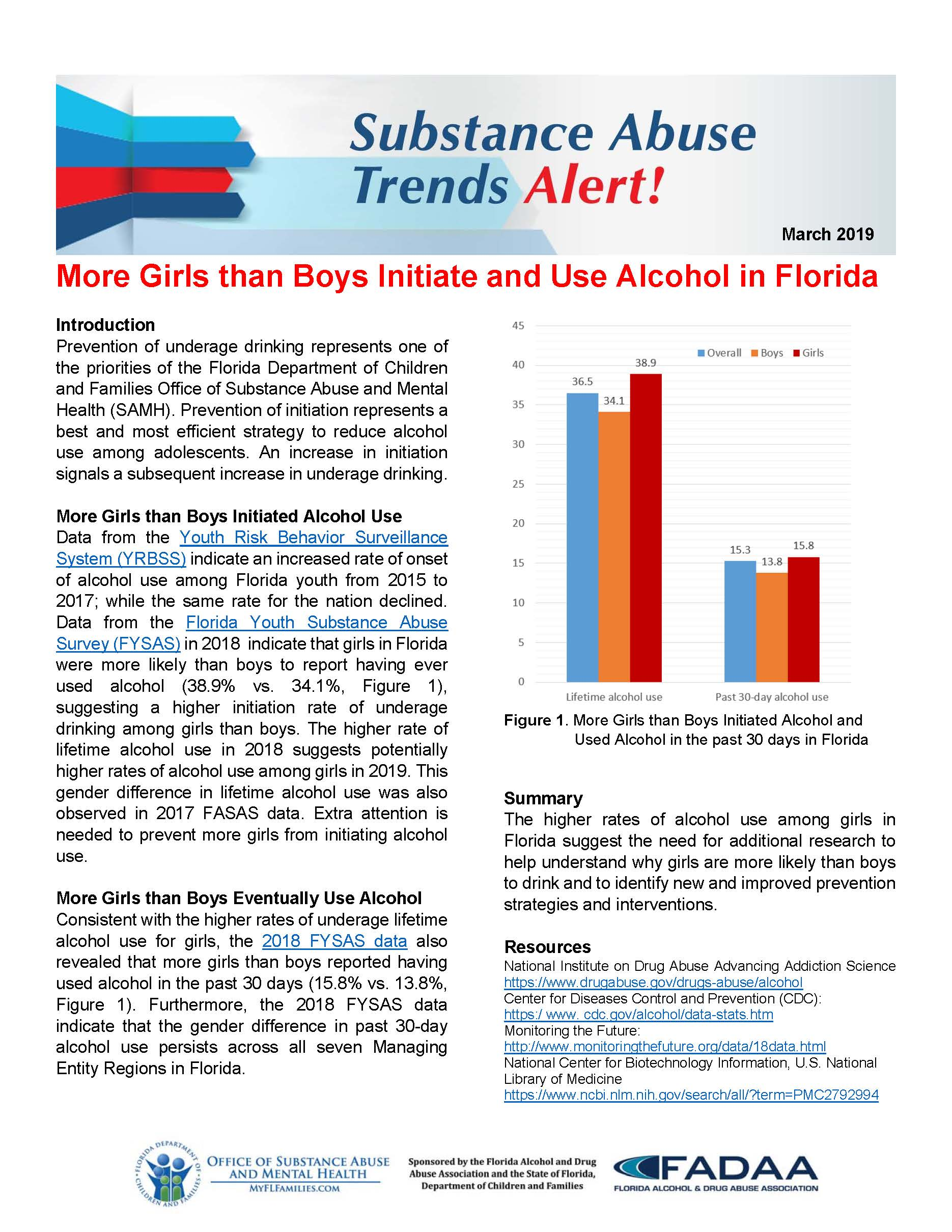 FADAA's Substance Abuse Trends Alert - More Girls than Boys Initiate and Use Alcohol in Florida - March 2019 Cover