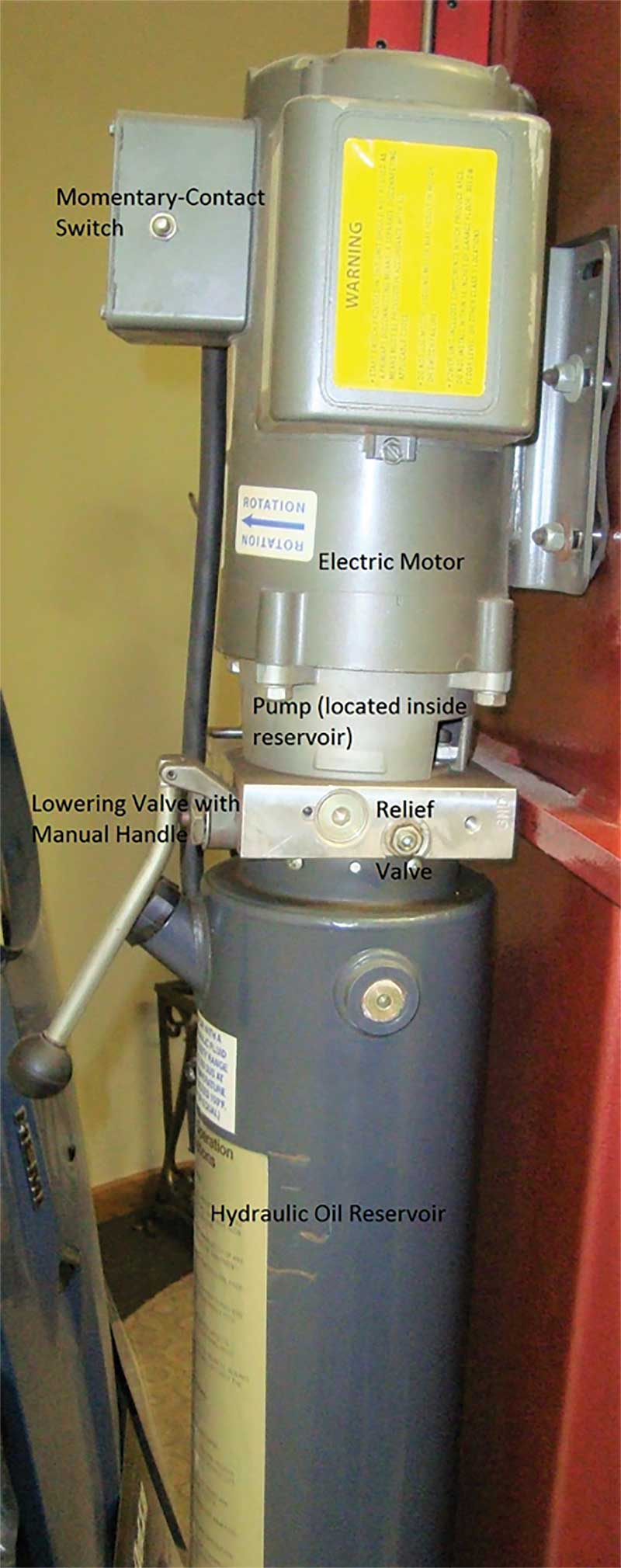 Photo 4. Typical hydraulic power unit assembly consisting of an electric motor, momentary-contact switch, pump, relief valve, and reservoir.