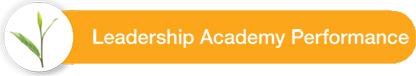 Leadership Academy Performance