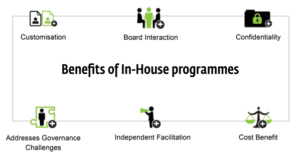 In-House Programmes Benefits